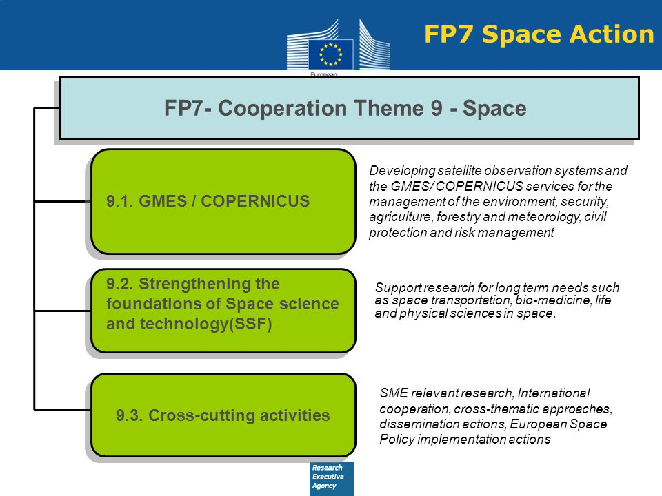 FP7 Space Action FP7- Cooperation Theme 9 - Space 9.3. Cross-cutting activities Developing satellite observation systems and the GMES/ COPERNICUS serv