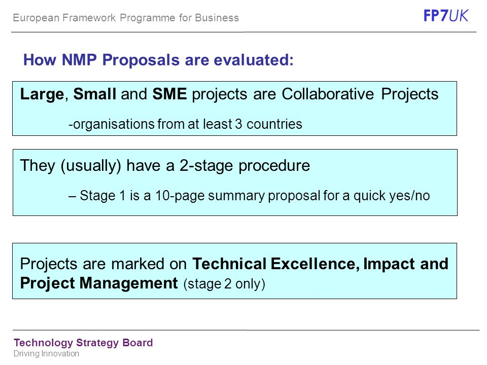 European Framework Programme for Business FP7 UK Technology Strategy Board Driving Innovation How NMP Proposals are evaluated: Large, Small and SME pr