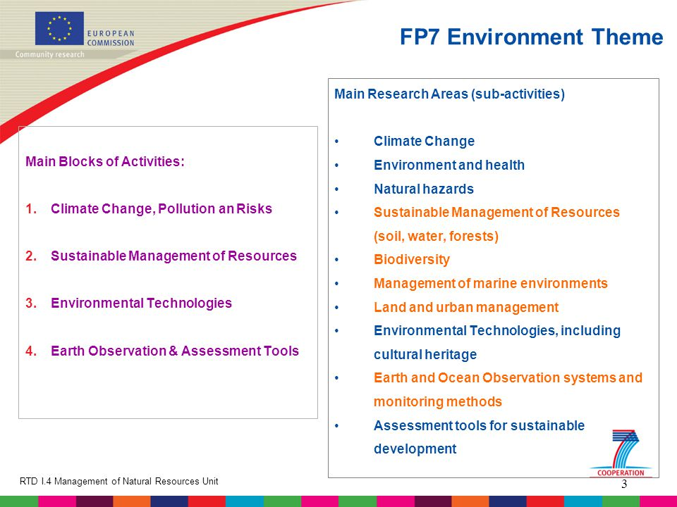 3 RTD I.4 Management of Natural Resources Unit FP7 Environment Theme Main Blocks of Activities: 1.Climate Change, Pollution an Risks 2.Sustainable Management of Resources 3.Environmental Technologies 4.Earth Observation & Assessment Tools Main Research Areas (sub-activities) Climate Change Environment and health Natural hazards Sustainable Management of Resources (soil, water, forests) Biodiversity Management of marine environments Land and urban management Environmental Technologies, including cultural heritage Earth and Ocean Observation systems and monitoring methods Assessment tools for sustainable development