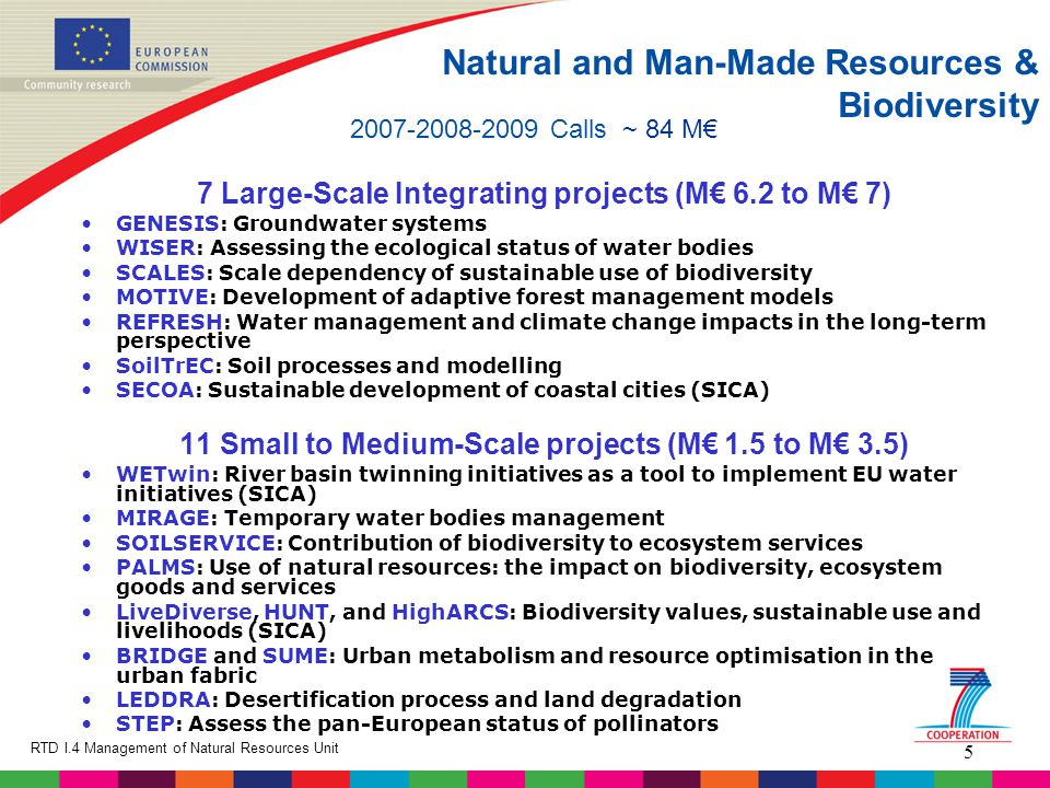5 RTD I.4 Management of Natural Resources Unit Natural and Man-Made Resources & Biodiversity 2007-2008-2009 Calls ~ 84 M€ 7 Large-Scale Integrating projects (M€ 6.2 to M€ 7) GENESIS: Groundwater systems WISER: Assessing the ecological status of water bodies SCALES: Scale dependency of sustainable use of biodiversity MOTIVE: Development of adaptive forest management models REFRESH: Water management and climate change impacts in the long-term perspective SoilTrEC: Soil processes and modelling SECOA: Sustainable development of coastal cities (SICA) 11 Small to Medium-Scale projects (M€ 1.5 to M€ 3.5) WETwin: River basin twinning initiatives as a tool to implement EU water initiatives (SICA) MIRAGE: Temporary water bodies management SOILSERVICE: Contribution of biodiversity to ecosystem services PALMS: Use of natural resources: the impact on biodiversity, ecosystem goods and services LiveDiverse, HUNT, and HighARCS: Biodiversity values, sustainable use and livelihoods (SICA) BRIDGE and SUME: Urban metabolism and resource optimisation in the urban fabric LEDDRA: Desertification process and land degradation STEP: Assess the pan-European status of pollinators