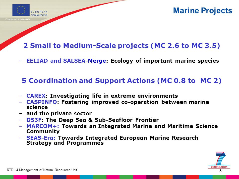 8 RTD I.4 Management of Natural Resources Unit Marine Projects 2 Small to Medium-Scale projects (M€ 2.6 to M€ 3.5) –EELIAD and SALSEA-Merge: Ecology of important marine species 5 Coordination and Support Actions (M€ 0.8 to M€ 2) –CAREX: Investigating life in extreme environments –CASPINFO: Fostering improved co-operation between marine science –and the private sector –DS3F: The Deep Sea & Sub-Seafloor Frontier –MARCOM+: Towards an Integrated Marine and Maritime Science Community –SEAS-Era: Towards Integrated European Marine Research Strategy and Programmes