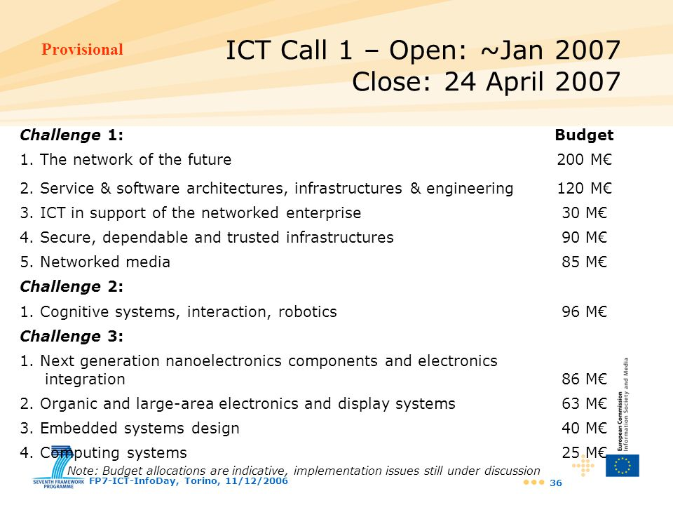Provisional FP7-ICT-InfoDay, Torino, 11/12/2006 36 ICT Call 1 – Open: ~Jan 2007 Close: 24 April 2007 Challenge 1:Budget 1. The network of the future20