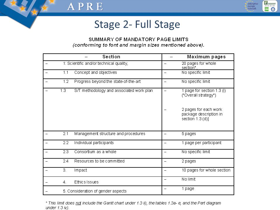 Stage 2- Full Stage