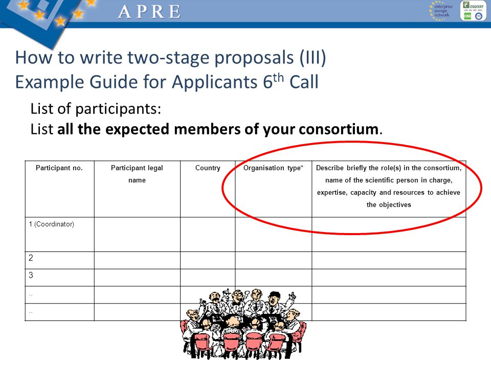 How to write two-stage proposals (III) Example Guide for Applicants 6 th Call List of participants: List all the expected members of your consortium.