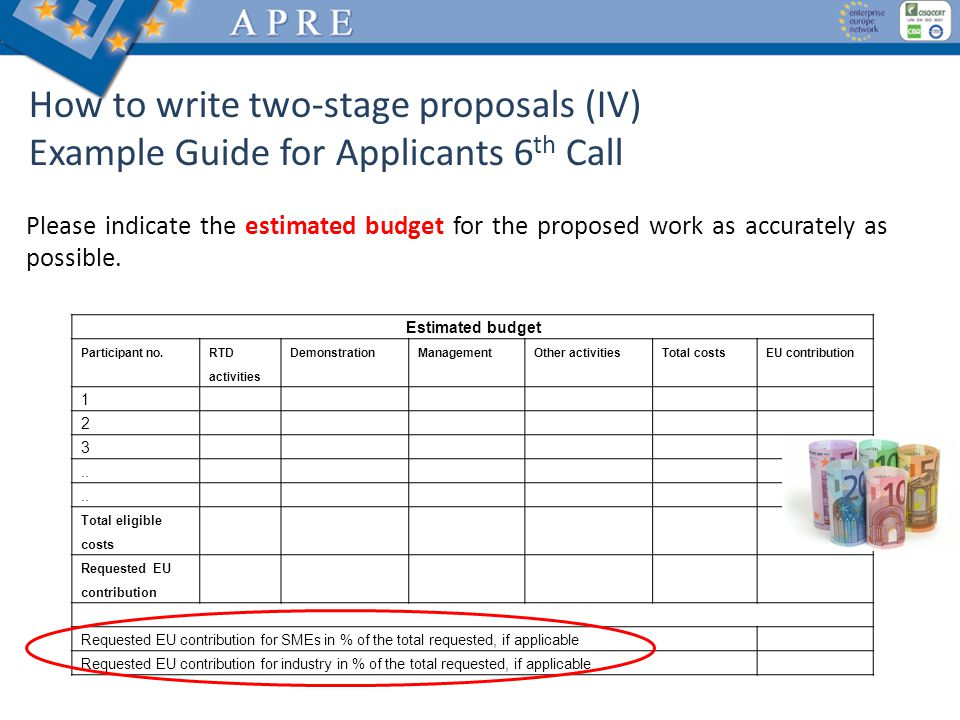 How to write two-stage proposals (IV) Example Guide for Applicants 6 th Call Please indicate the estimated budget for the proposed work as accurately as possible.