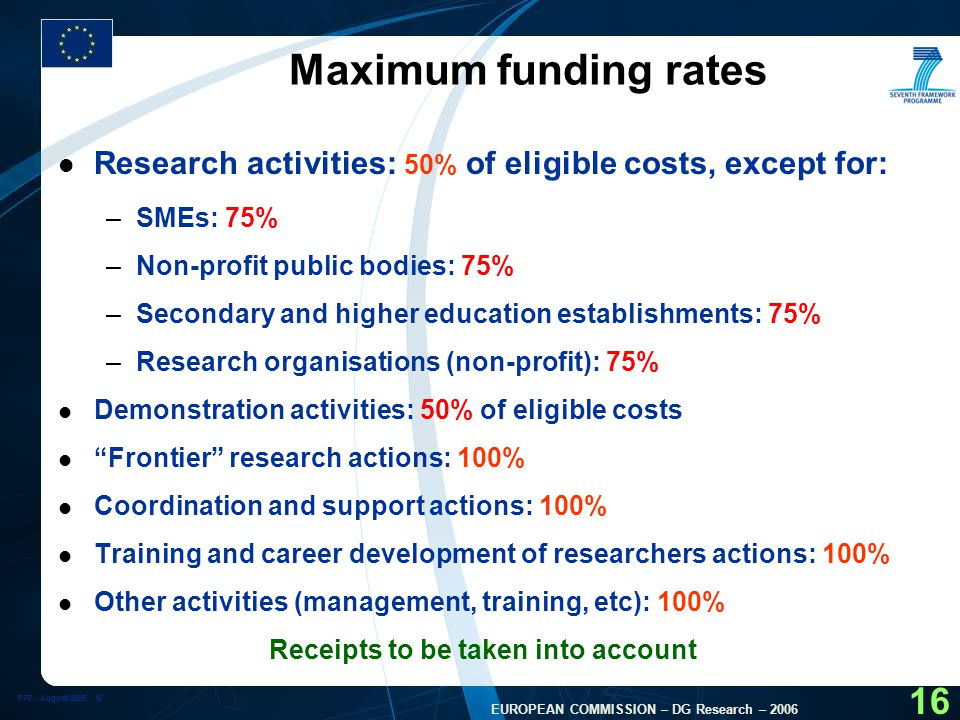 FP7 - August EUROPEAN COMMISSION – DG Research – Maximum funding rates l Research activities: 50% of eligible costs, except for: –SMEs: 75% –Non-profit public bodies: 75% –Secondary and higher education establishments: 75% –Research organisations (non-profit): 75% l Demonstration activities: 50% of eligible costs l Frontier research actions: 100% l Coordination and support actions: 100% l Training and career development of researchers actions: 100% l Other activities (management, training, etc): 100% Receipts to be taken into account