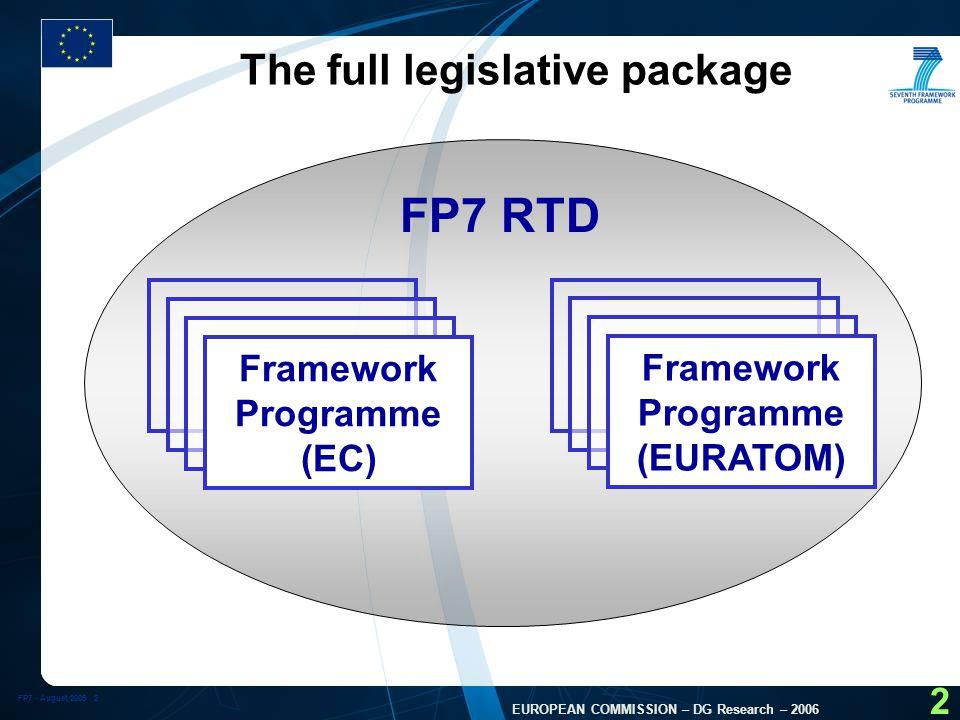 FP7 - August 2005 3 EUROPEAN COMMISSION – DG Research – 2006 3 The EC legislative package Framework Programme (EC) Rules for Participation (EC) 4 Specific Programmes