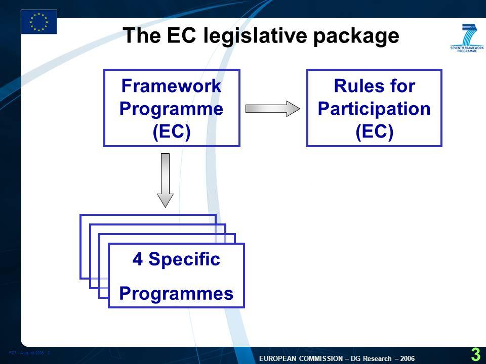 FP7 - August 2005 4 EUROPEAN COMMISSION – DG Research – 2006 4 Approval Process (EC Treaty): FP & RP