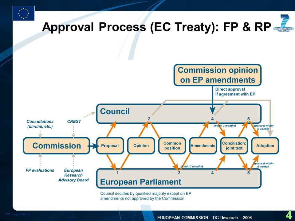 FP7 - August 2005 25 EUROPEAN COMMISSION – DG Research – 2006 25 Evaluation.