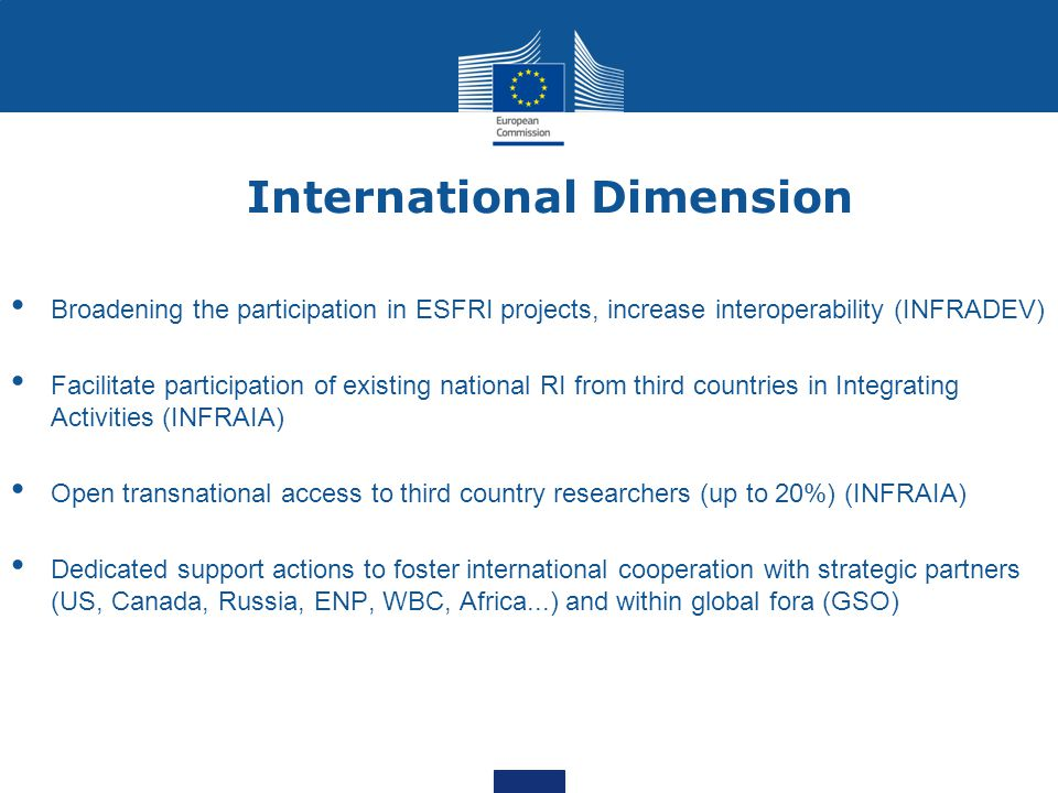 International Dimension Broadening the participation in ESFRI projects, increase interoperability (INFRADEV) Facilitate participation of existing nati