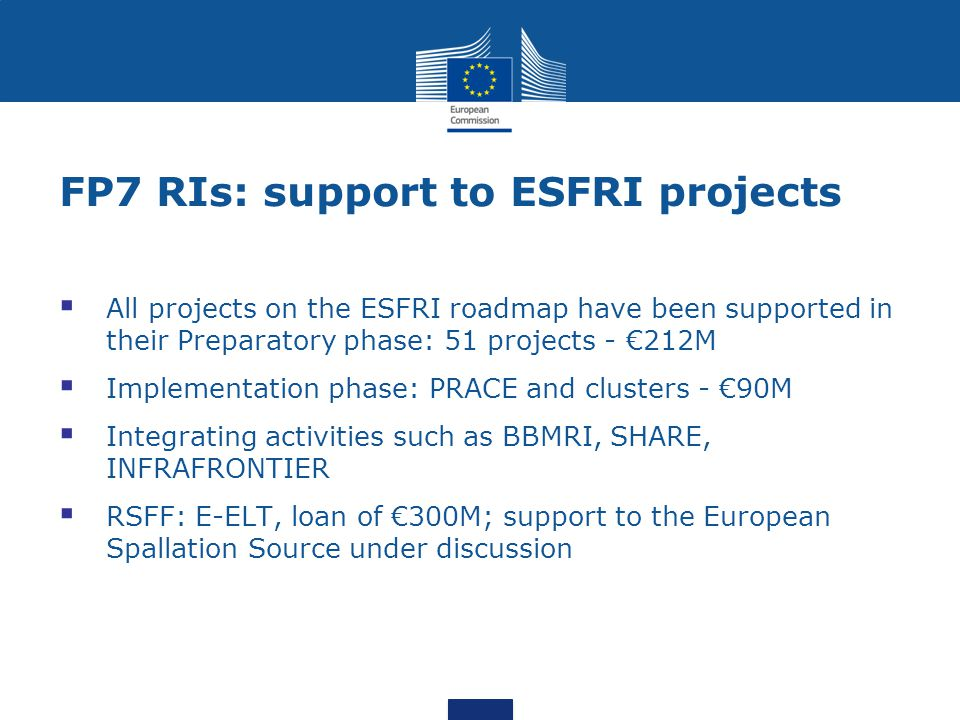 WBC initiatives in Horizon 2020 for RI Background: FP7 policy support actions for mapping (INCO-NETs), policy fora and events (SEE Ministerial Conference organised by UNESCO in Nov 2012) One topic published on international cooperation for RI (INFRASUP-6, closure 2 Sept 2014): Support multi-lateral cooperation with European Neighbourhood Policy (ENP) countries and Western Balkan Countries.