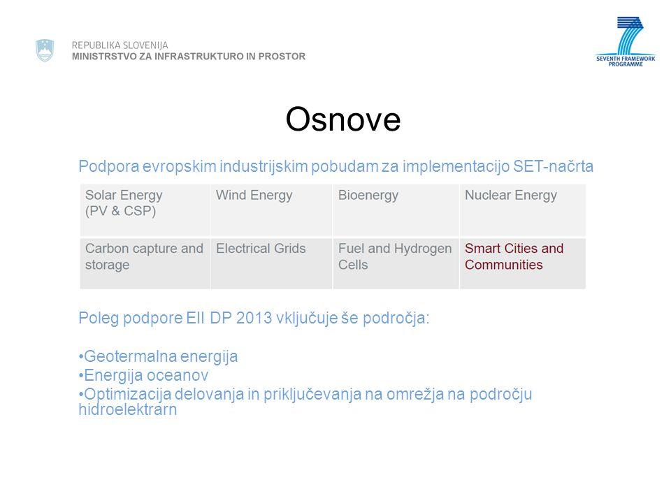 Osnove Podpora evropskim industrijskim pobudam za implementacijo SET-načrta Poleg podpore EII DP 2013 vključuje še področja: Geotermalna energija Energija oceanov Optimizacija delovanja in priključevanja na omrežja na področju hidroelektrarn