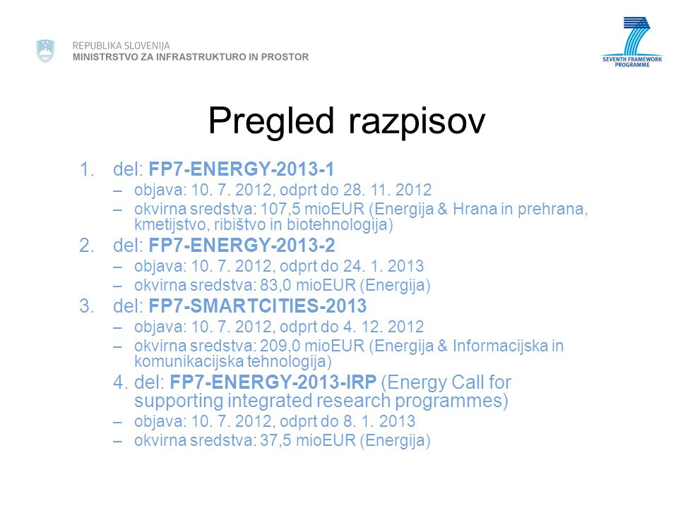 Razpisi po področjih 1.Hydrogen and Fuel Cells – ni v DP 2013 2.Renewable Electricity Generation 3.Renewable Fuel Production 4.Renewables for Heating and Cooling 5.CO 2 Capture and Storage Technologies for Zero Emission Power Generation 6.Clean Coal Technologies 7.Smart Energy Networks 8.Energy Efficiency and Savings 9.Knowledge for Energy Policy Making 10.Horizontal Programme Actions (ERA, EERA)