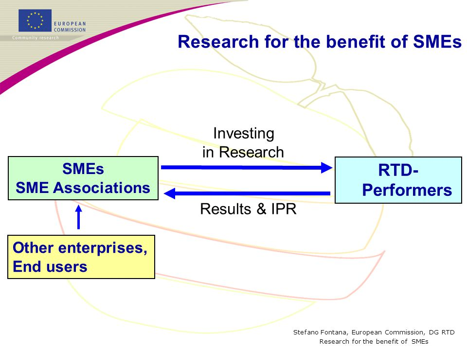 Stefano Fontana, European Commission, DG RTD Research for the benefit of SMEs SMEs SME Associations RTD- Performers Investing in Research Results & IP