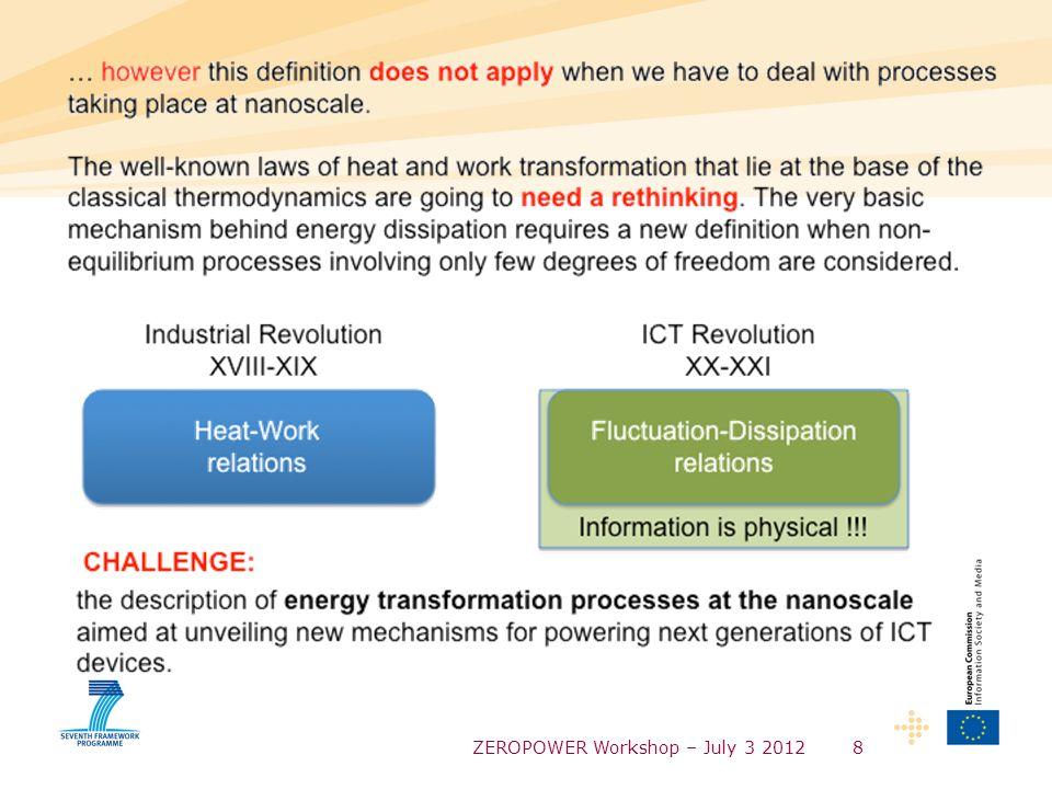 ZEROPOWER Workshop – July 3 20128