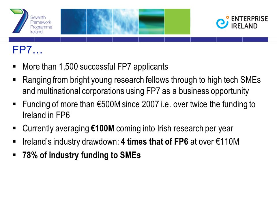 FP7…  More than 1,500 successful FP7 applicants  Ranging from bright young research fellows through to high tech SMEs and multinational corporations using FP7 as a business opportunity  Funding of more than €500M since 2007 i.e.