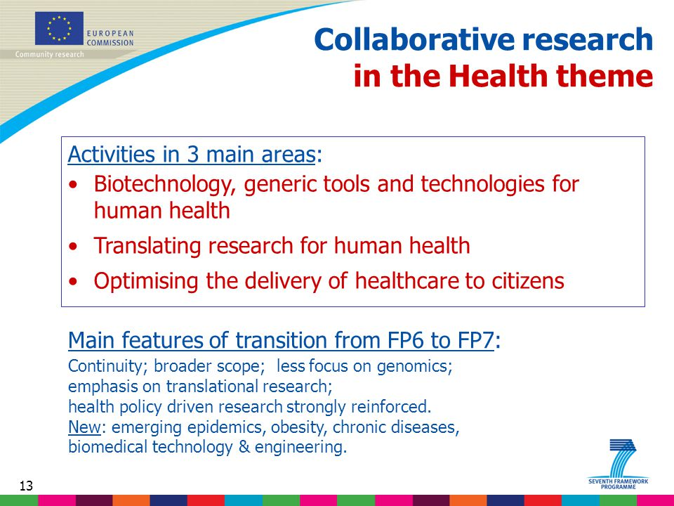 13 Collaborative research in the Health theme Activities in 3 main areas: Biotechnology, generic tools and technologies for human health Translating research for human health Optimising the delivery of healthcare to citizens Main features of transition from FP6 to FP7: Continuity; broader scope; less focus on genomics; emphasis on translational research; health policy driven research strongly reinforced.