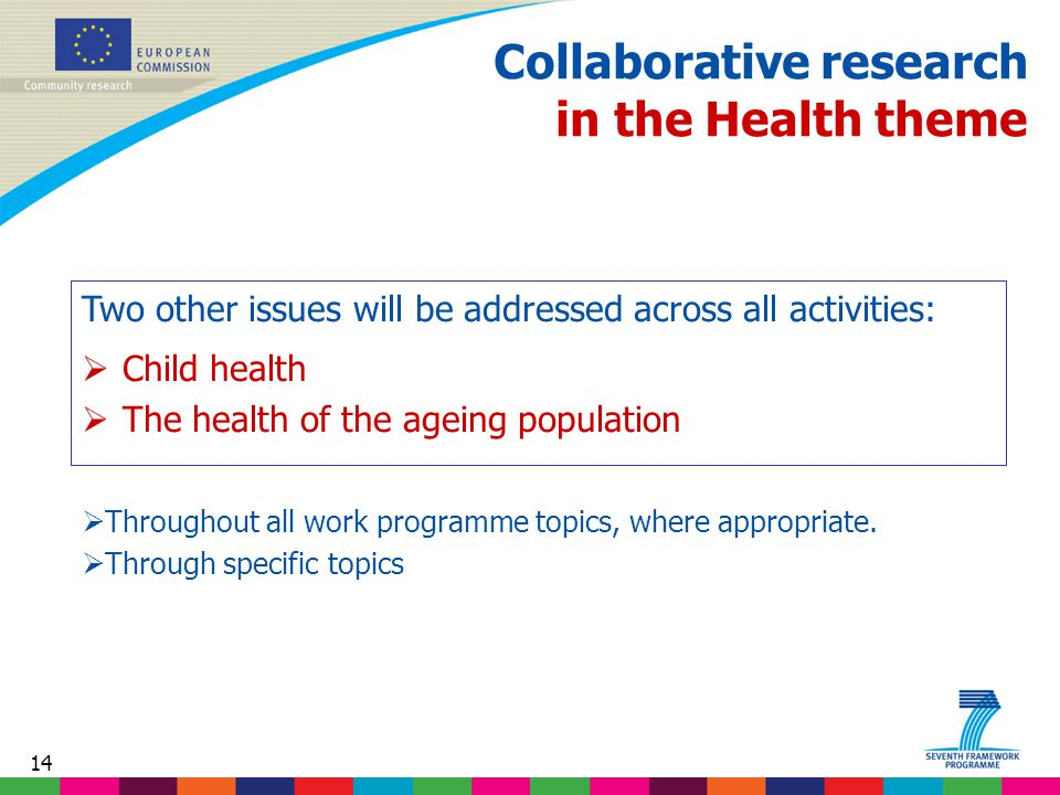 14 Collaborative research in the Health theme Two other issues will be addressed across all activities:  Child health  The health of the ageing population  Throughout all work programme topics, where appropriate.