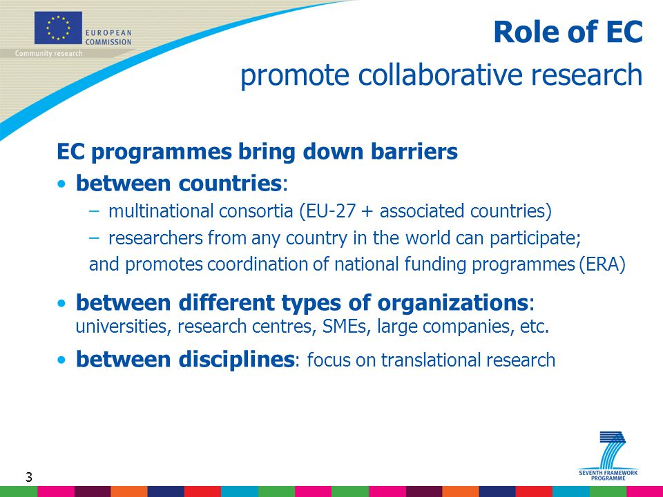 3 Role of EC promote collaborative research EC programmes bring down barriers between countries: –multinational consortia (EU-27 + associated countries) –researchers from any country in the world can participate; and promotes coordination of national funding programmes (ERA) between different types of organizations: universities, research centres, SMEs, large companies, etc.
