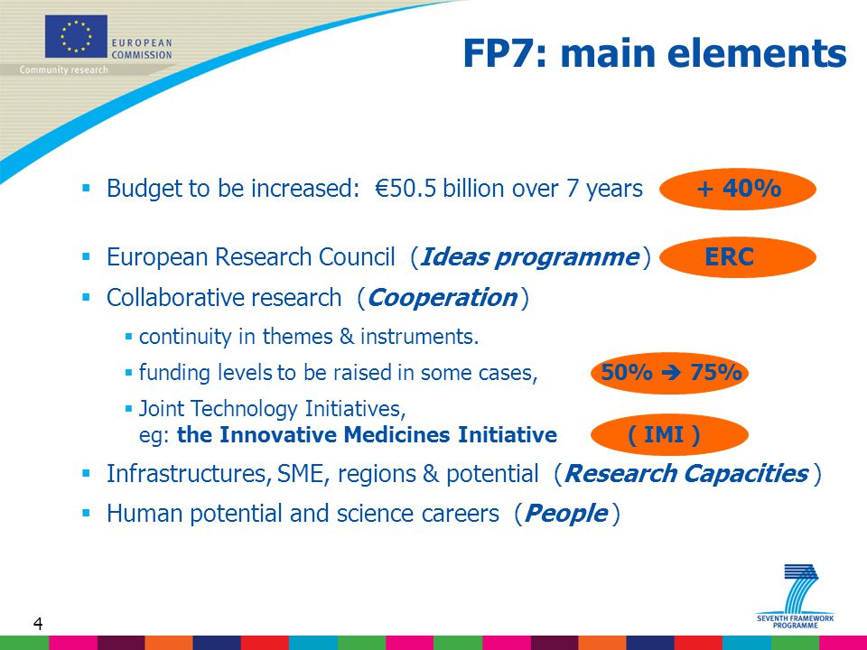 4 FP7: main elements  Budget to be increased: €50.5 billion over 7 years + 40%  European Research Council (Ideas programme ) ERC  Collaborative research (Cooperation )  continuity in themes & instruments.