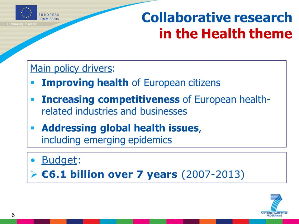 6 Collaborative research in the Health theme Main policy drivers:  Improving health of European citizens  Increasing competitiveness of European health- related industries and businesses  Addressing global health issues, including emerging epidemics Budget:  €6.1 billion over 7 years (2007-2013)
