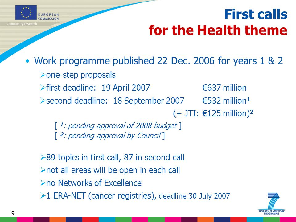9 First calls for the Health theme Work programme published 22 Dec.