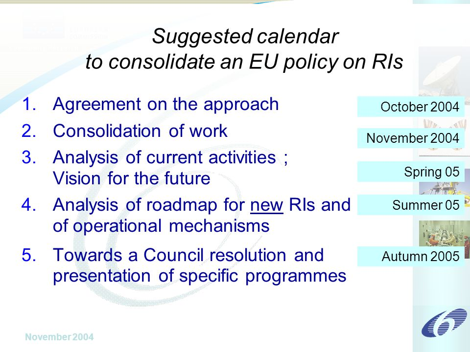 November 2004 Suggested calendar to consolidate an EU policy on RIs 1.Agreement on the approach 2.Consolidation of work 3.Analysis of current activities ; Vision for the future 4.Analysis of roadmap for new RIs and of operational mechanisms 5.Towards a Council resolution and presentation of specific programmes October 2004 Spring 05 November 2004 Autumn 2005 Summer 05