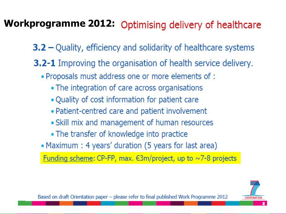 12 Workprogramme 2012: