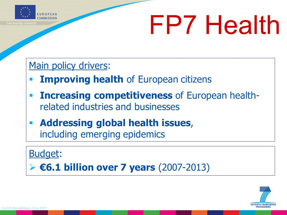 Indridi Benediktsson June 2007 Health research in FP7 Pillar 1: Biotechnology, generic tools and medical technologies for human health Pillar 2: Translating research for human health Pillar 3: Optimising the delivery of health care to European citizens International Cooperation Health of the Ageing population Child Health Small and Medium-sized Enterprises
