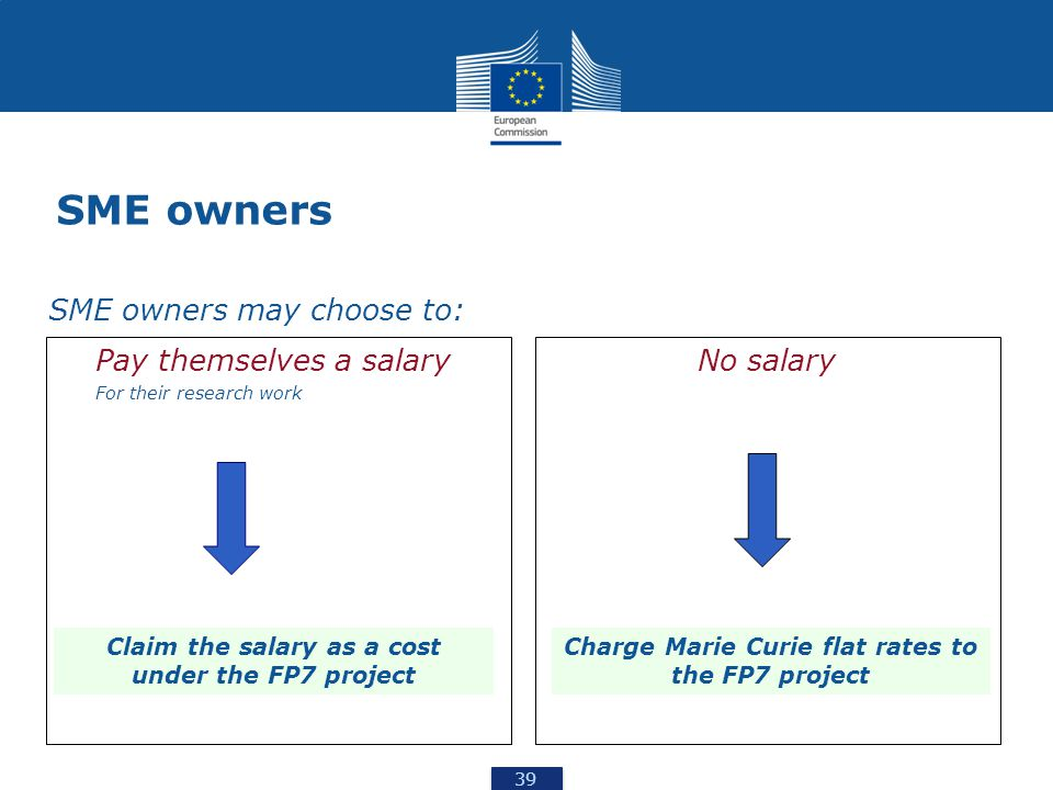 39 SME owners Pay themselves a salary For their research work No salary SME owners may choose to: Claim the salary as a cost under the FP7 project Charge Marie Curie flat rates to the FP7 project