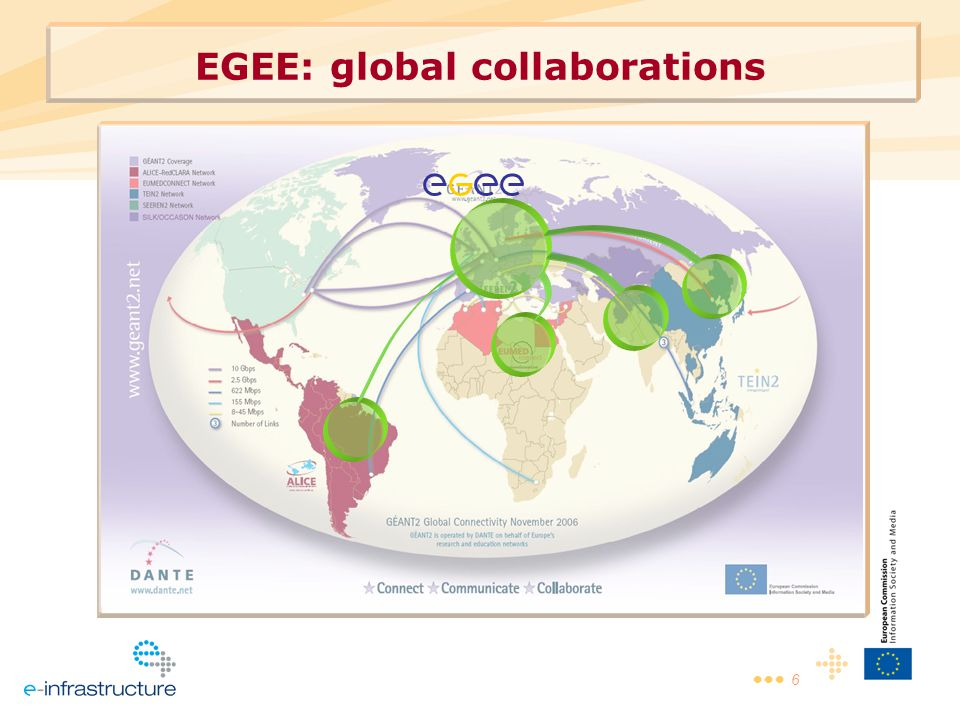 6 EGEE: global collaborations