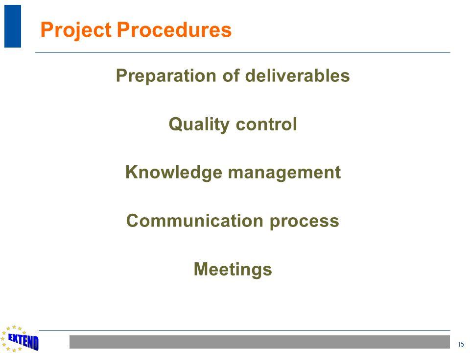 15 Project Procedures Preparation of deliverables Quality control Knowledge management Communication process Meetings