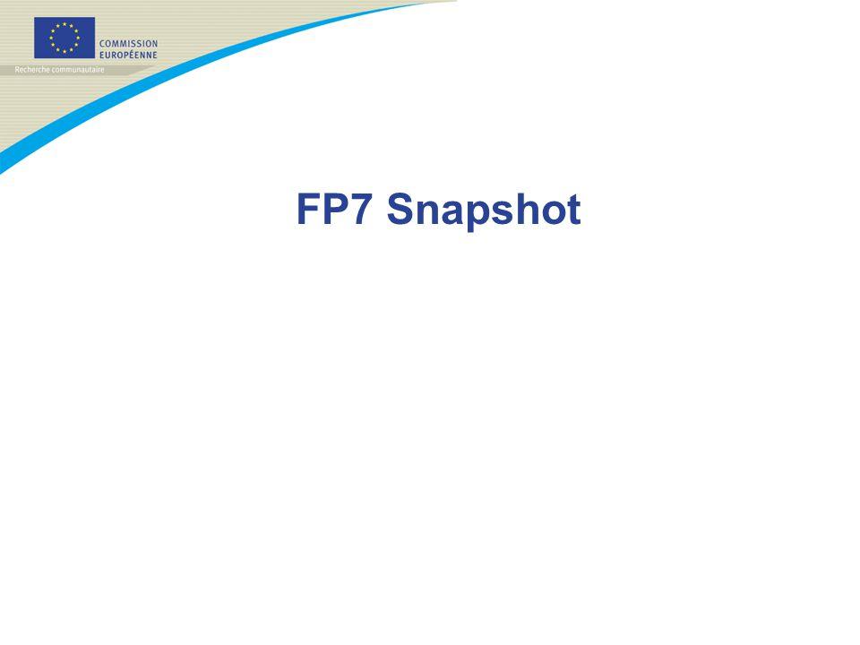 FP7 Snapshot