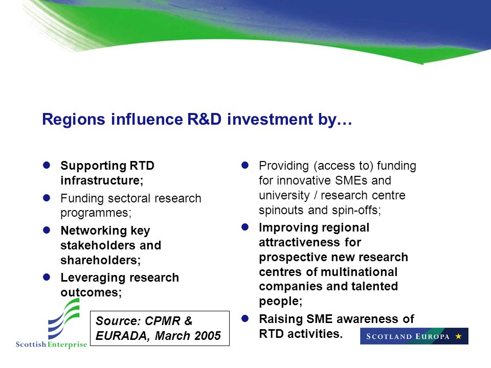Regions influence R&D investment by… Supporting RTD infrastructure; Funding sectoral research programmes; Networking key stakeholders and shareholders; Leveraging research outcomes; Providing (access to) funding for innovative SMEs and university / research centre spinouts and spin-offs; Improving regional attractiveness for prospective new research centres of multinational companies and talented people; Raising SME awareness of RTD activities.