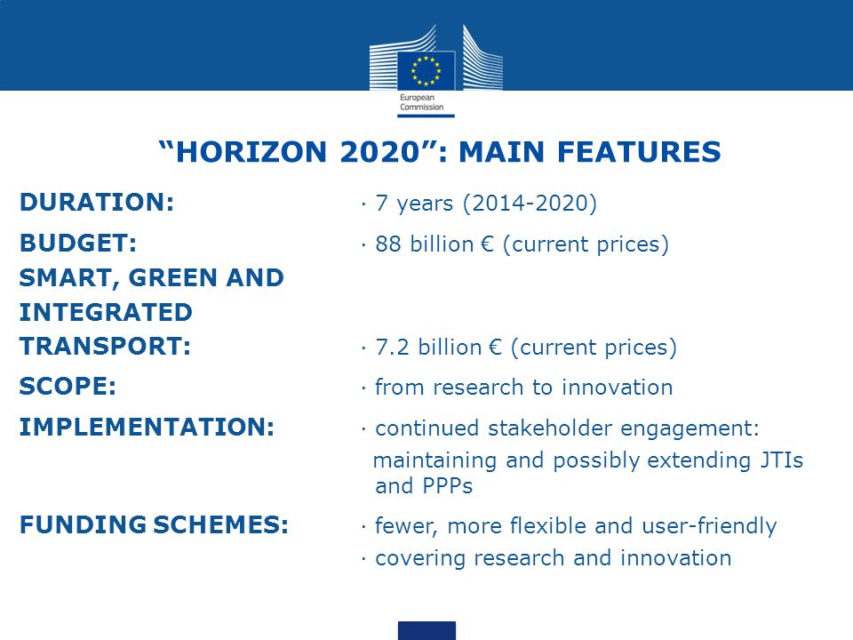 """""""HORIZON 2020"""": MAIN FEATURES DURATION: · 7 years (2014-2020) BUDGET: · 88 billion € (current prices) SMART, GREEN AND INTEGRATED TRANSPORT: · 7.2 bil"""