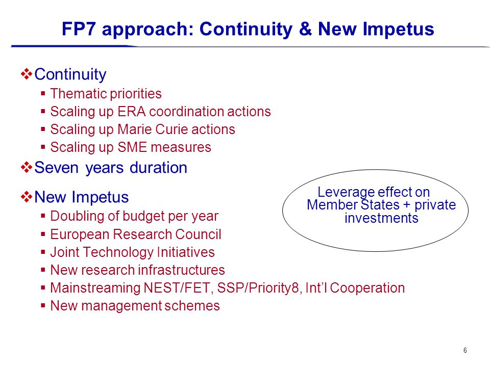 6 FP7 approach: Continuity & New Impetus  Continuity  Thematic priorities  Scaling up ERA coordination actions  Scaling up Marie Curie actions  Scaling up SME measures  Seven years duration  New Impetus  Doubling of budget per year  European Research Council  Joint Technology Initiatives  New research infrastructures  Mainstreaming NEST/FET, SSP/Priority8, Int'l Cooperation  New management schemes Leverage effect on Member States + private investments