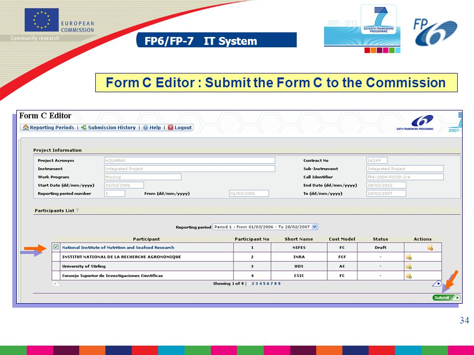 FP6/FP-7 IT System 34 FP6/FP-7 IT System Form C Editor : Submit the Form C to the Commission