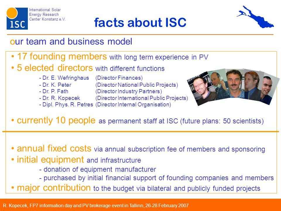 International Solar Energy Research Center Konstanz e.V.
