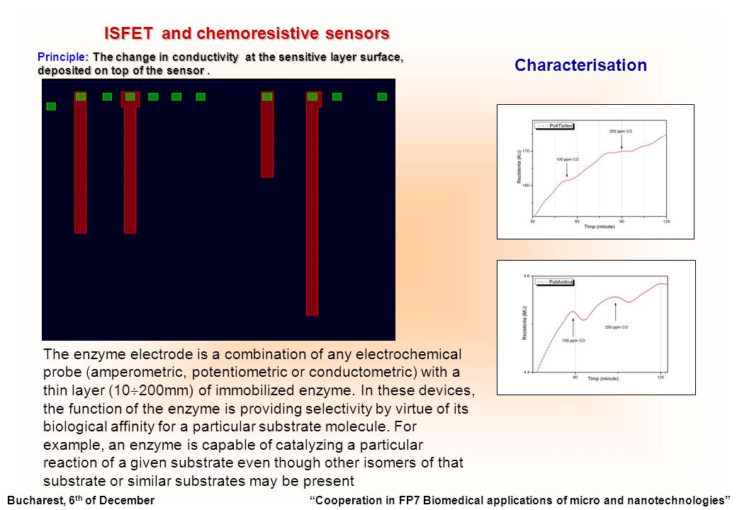 ISFET and chemoresistive sensors : The change in conductivity at the sensitive layer surface, deposited on top of the sensor.