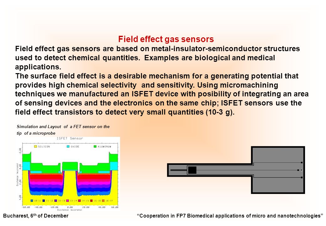 Field effect gas sensors Field effect gas sensors are based on metal-insulator-semiconductor structures used to detect chemical quantities.