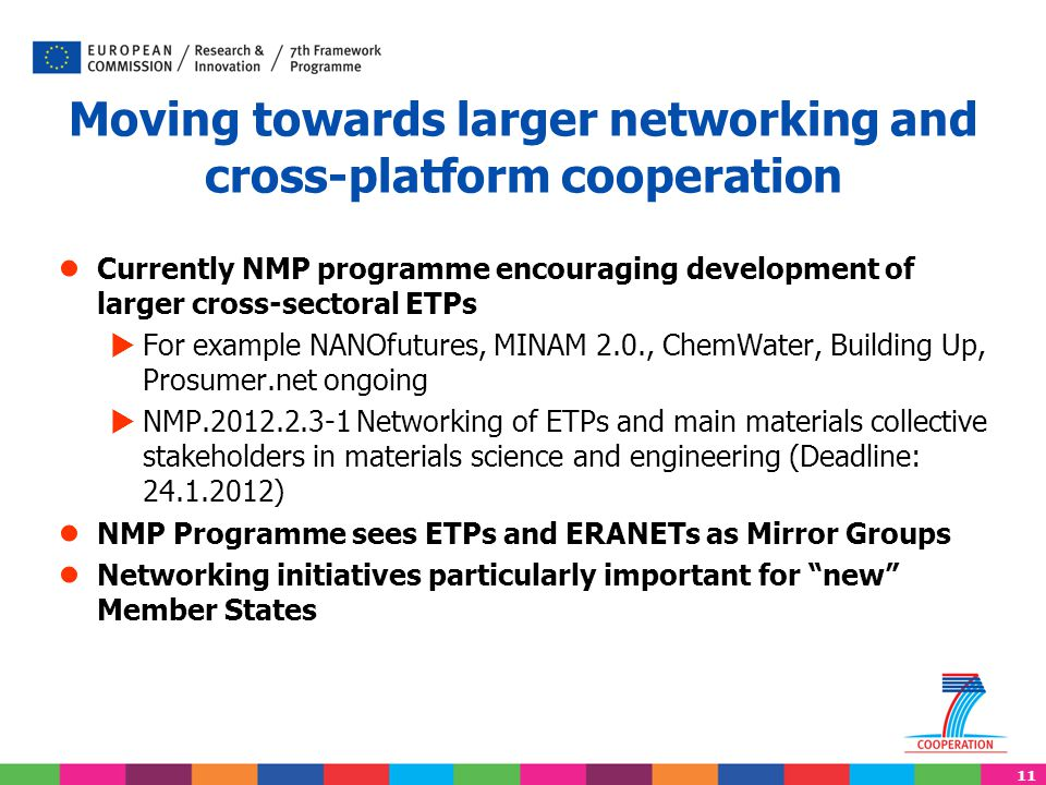 11 Moving towards larger networking and cross-platform cooperation ● Currently NMP programme encouraging development of larger cross-sectoral ETPs  For example NANOfutures, MINAM 2.0., ChemWater, Building Up, Prosumer.net ongoing  NMP.2012.2.3-1 Networking of ETPs and main materials collective stakeholders in materials science and engineering (Deadline: 24.1.2012) ● NMP Programme sees ETPs and ERANETs as Mirror Groups ● Networking initiatives particularly important for new Member States