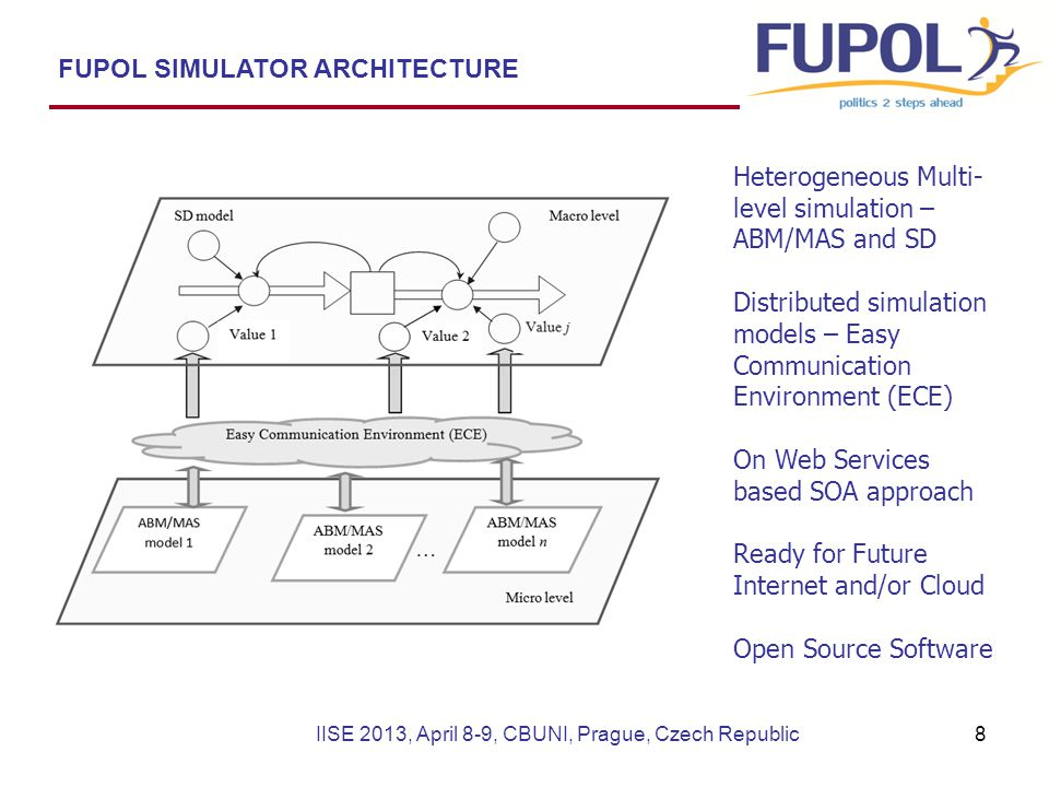 FUPOL SIMULATOR ARCHITECTURE IISE 2013, April 8-9, CBUNI, Prague, Czech Republic Heterogeneous Multi- level simulation – ABM/MAS and SD Distributed si