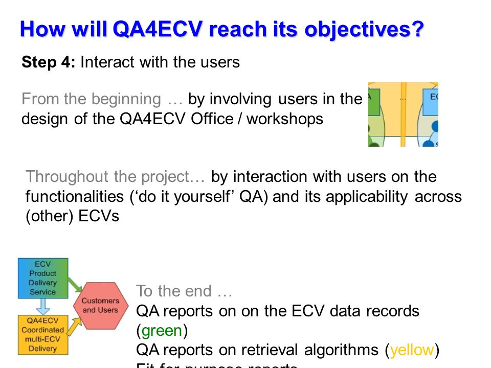 How will QA4ECV reach its objectives? Step 4: Interact with the users To the end … QA reports on on the ECV data records (green) QA reports on retriev