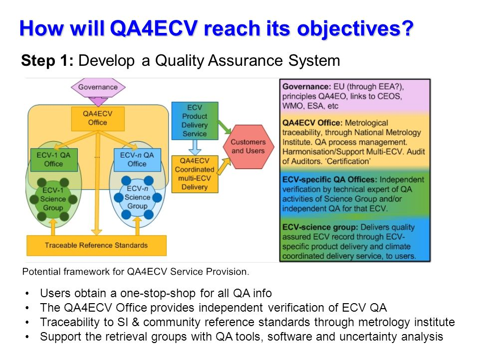 How will QA4ECV reach its objectives.