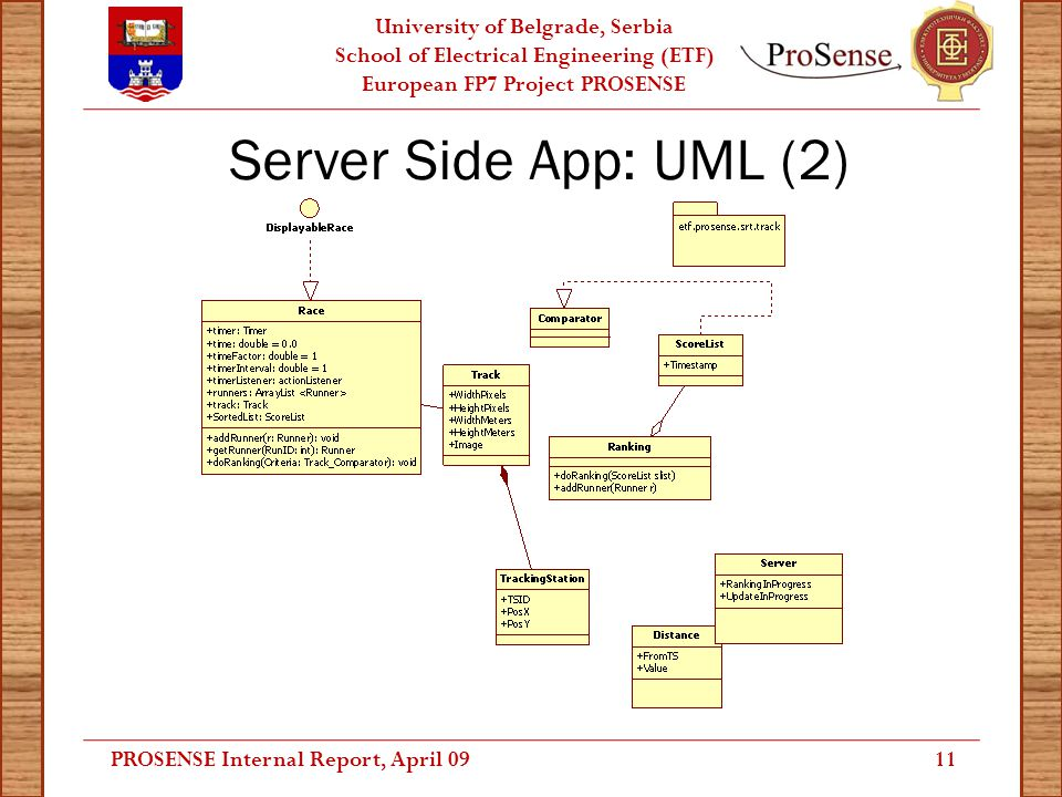 University of Belgrade, Serbia School of Electrical Engineering (ETF) European FP7 Project PROSENSE Server Side App: UML (2) PROSENSE Internal Report,