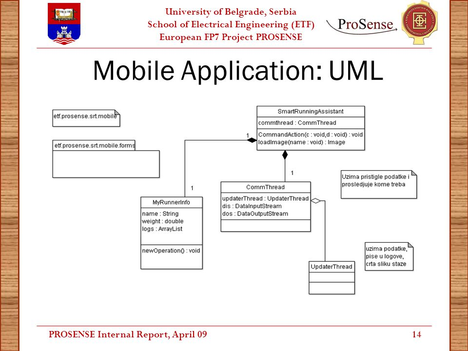 University of Belgrade, Serbia School of Electrical Engineering (ETF) European FP7 Project PROSENSE Mobile Application: UML PROSENSE Internal Report,