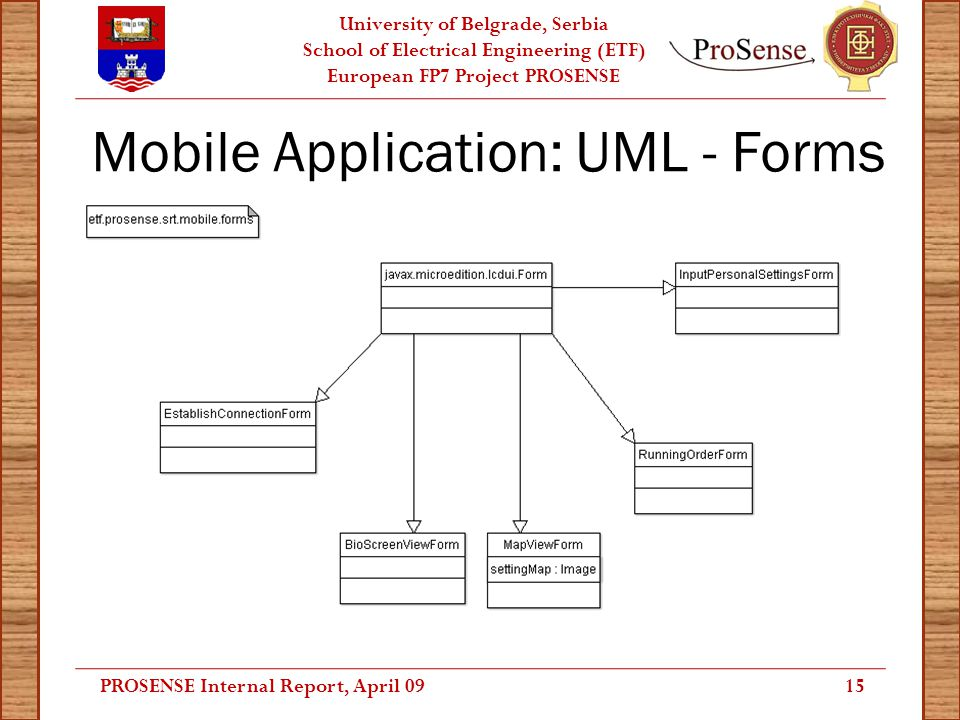 University of Belgrade, Serbia School of Electrical Engineering (ETF) European FP7 Project PROSENSE Mobile Application: UML - Forms PROSENSE Internal