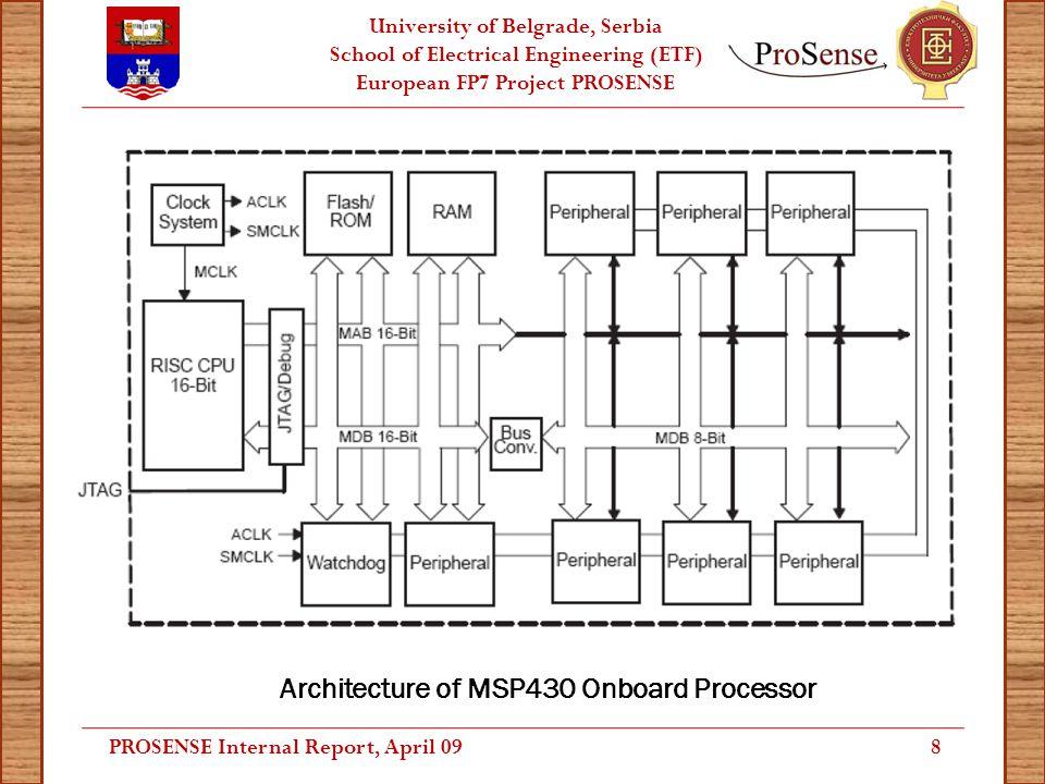 University of Belgrade, Serbia School of Electrical Engineering (ETF) European FP7 Project PROSENSE Sensor Component Diagram PROSENSE Internal Report, April 0919