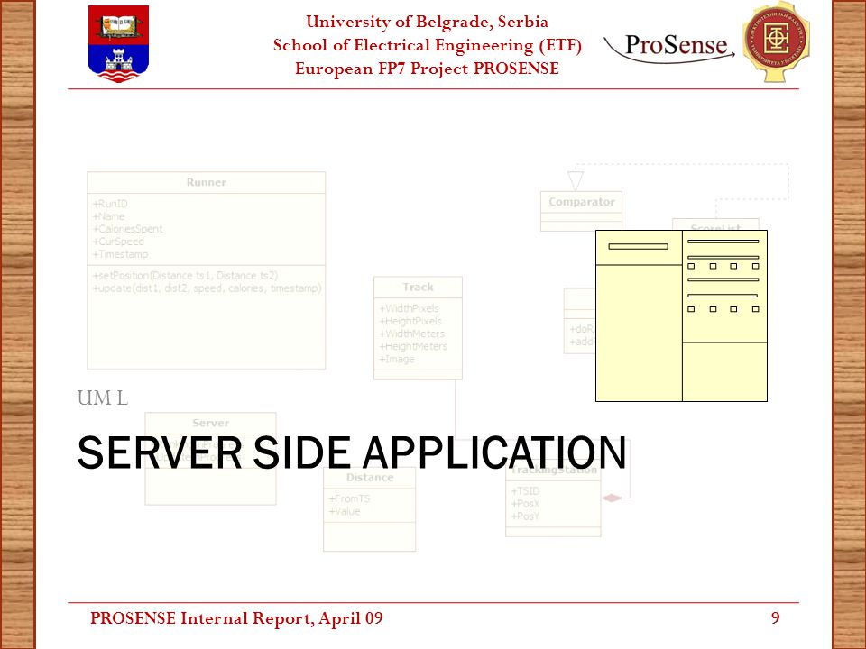 University of Belgrade, Serbia School of Electrical Engineering (ETF) European FP7 Project PROSENSE Server Side App: UML PROSENSE Internal Report, April 0910