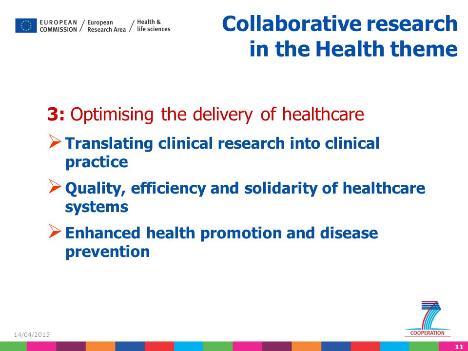 11 14/04/2015 Collaborative research in the Health theme 3: Optimising the delivery of healthcare  Translating clinical research into clinical practi